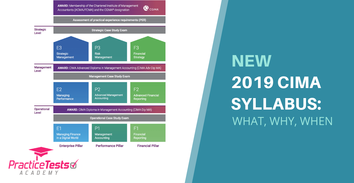 NEW CIMA 2019 Syllabus Changes - What, Why and When